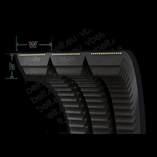 Banded narrow v-belts inquiry