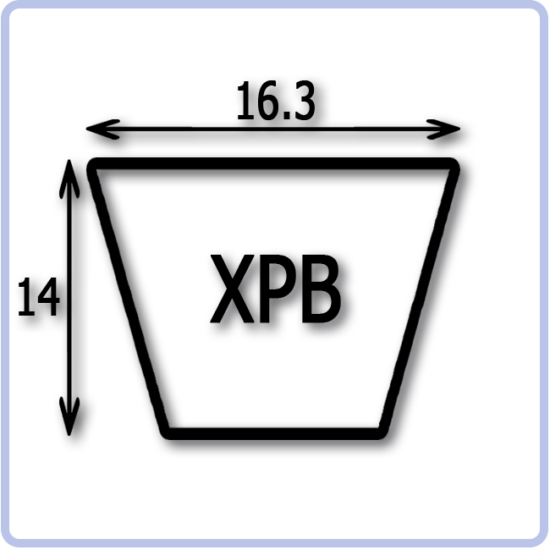 V-belt SPB/XPB StarkLine